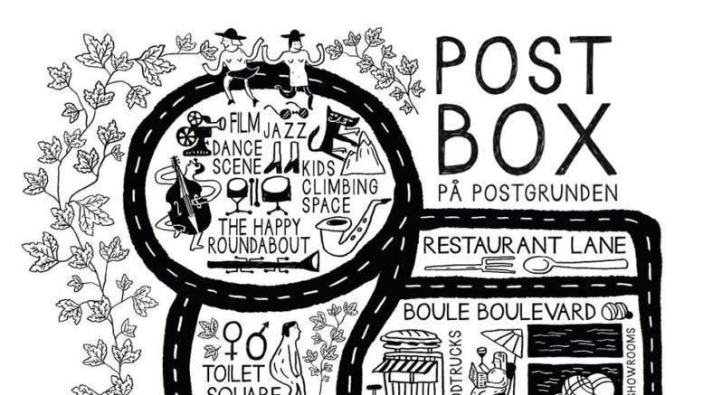 Postbox på Postgrunden